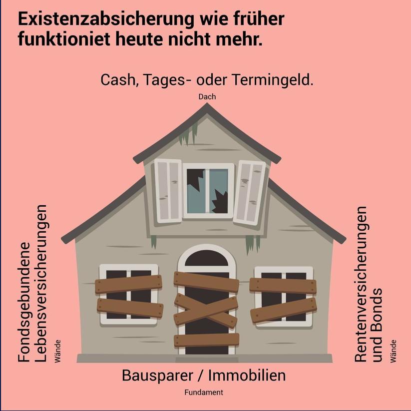 Sociium Finance, Home